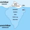 eisberg-prinzip-kommunikation