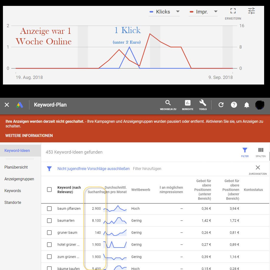 google adplanner kostenlos Suchvolumen ermitteln