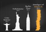 1Mio-Unterlagen-Seiten-im-104m-Uniturm
